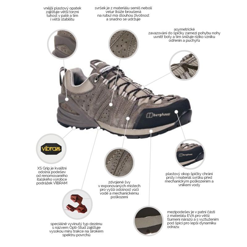 Jak vybrat turistickou obuv